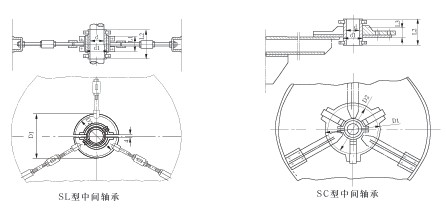 中间轴承2